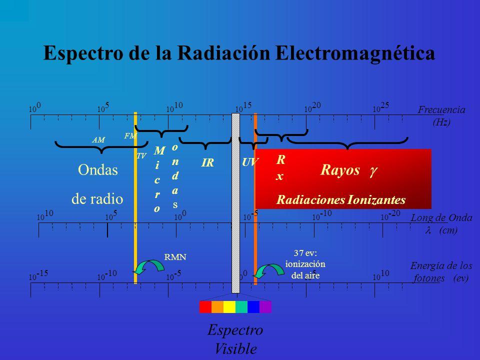 LOS RAYOS X SON RADIACIONES.... ELECTROMAGNÉTICAS IONIZANTES
