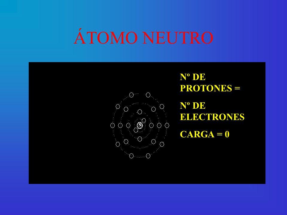 10 0 10 510 10 15 10 20 10 25 Frecuencia (Hz)10 10 5 10 0 10 -5 10 -10 10 -20 Long de Onda (cm) 10 -15 10 -10 10 -5 10 0 10 510 Energía de los fotones