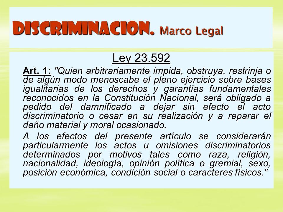 DISCRIMINACION. Marco Legal Ley 23.592 Art. 1: