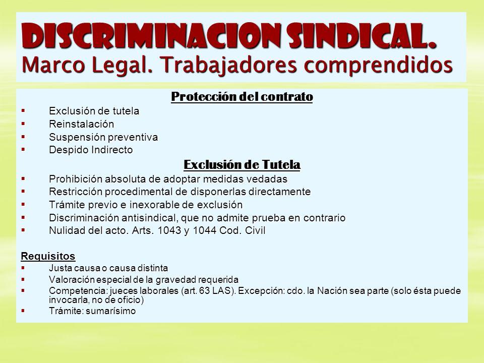 DISCRIMINACION SINDICAL. Marco Legal. Trabajadores comprendidos Protección del contrato Exclusión de tutela Exclusión de tutela Reinstalación Reinstal