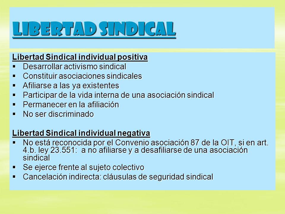 DISCRIMINACION SINDICAL.Marco Legal.