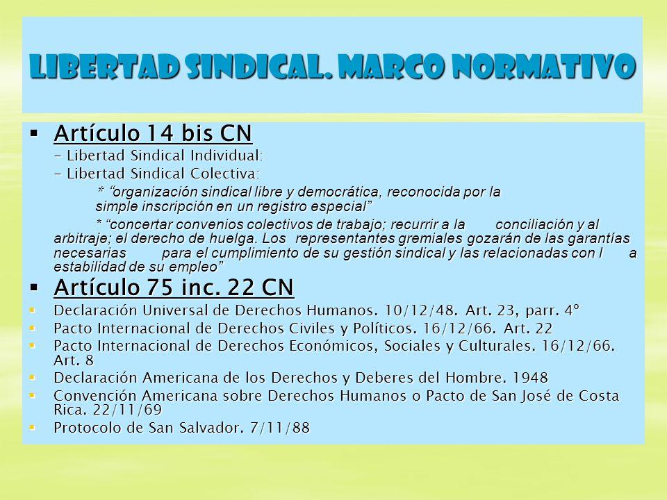 DISCRIMINACION SINDICAL.Marco Legal Art.