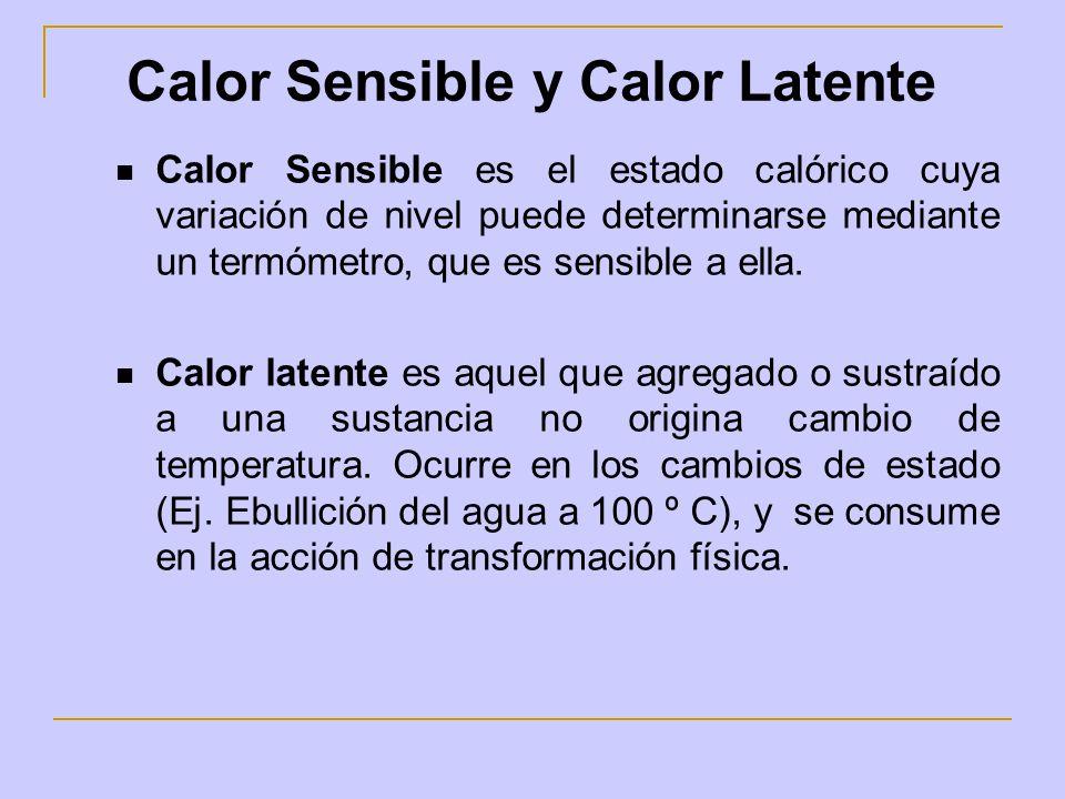 Calor Sensible y Calor Latente Calor Sensible es el estado calórico cuya variación de nivel puede determinarse mediante un termómetro, que es sensible