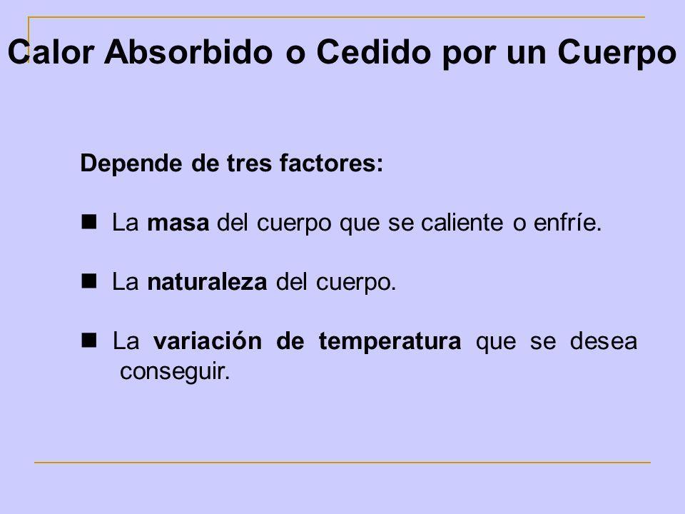Calor Absorbido o Cedido por un Cuerpo Depende de tres factores: La masa del cuerpo que se caliente o enfríe. La naturaleza del cuerpo. La variación d