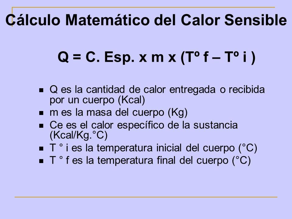 Cálculo Matemático del Calor Sensible Q = C. Esp. x m x (Tº f – Tº i ) Q es la cantidad de calor entregada o recibida por un cuerpo (Kcal) m es la mas