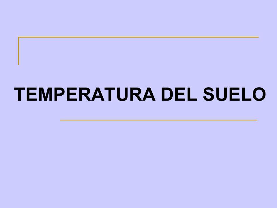 TEMPERATURA DEL SUELO