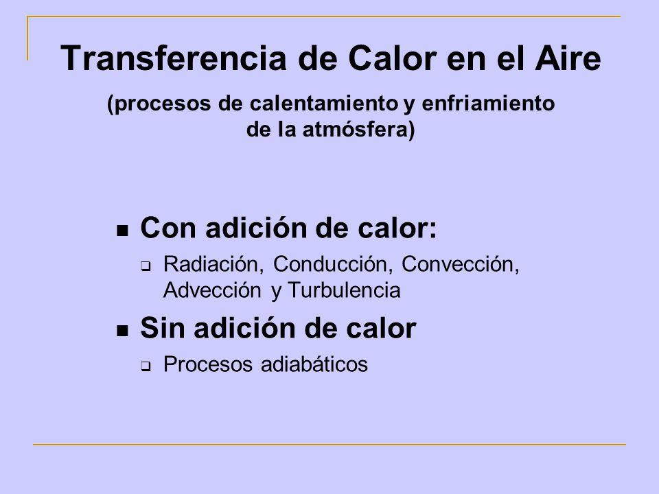 Transferencia de Calor en el Aire (procesos de calentamiento y enfriamiento de la atmósfera) Con adición de calor: Radiación, Conducción, Convección,