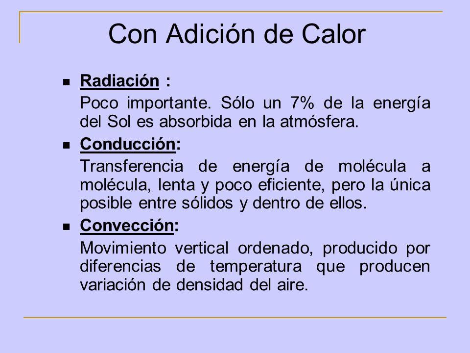 Con Adición de Calor Radiación : Poco importante. Sólo un 7% de la energía del Sol es absorbida en la atmósfera. Conducción: Transferencia de energía
