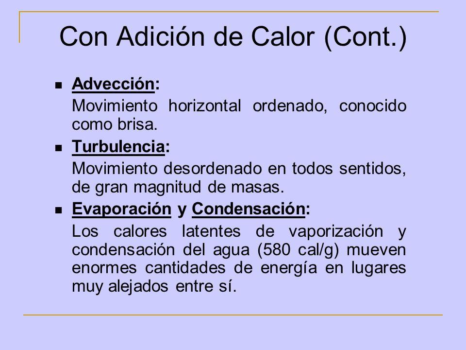 Con Adición de Calor (Cont.) Advección: Movimiento horizontal ordenado, conocido como brisa. Turbulencia: Movimiento desordenado en todos sentidos, de