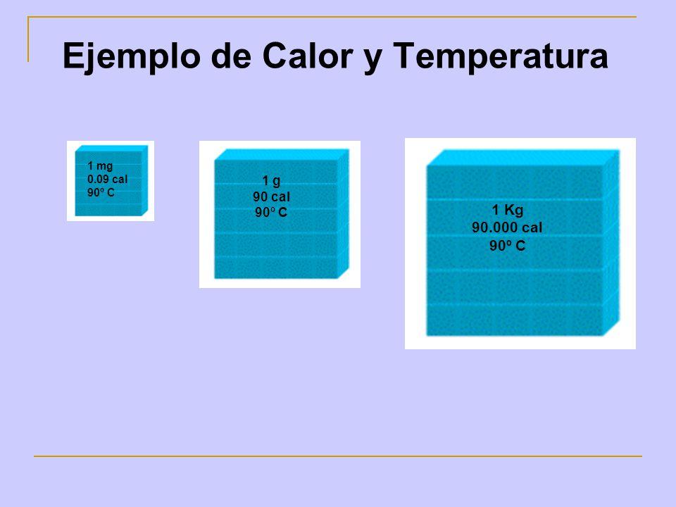 Unidades de Temperatura Para expresar numéricamente la temperatura de un cuerpo se toman dos situaciones físicas conocidas y reproducibles (P.ej.: Congelación y Ebullición del agua destilada, medidas a una atmósfera de presión) a cuyas temperaturas se asignan números arbitrarios.