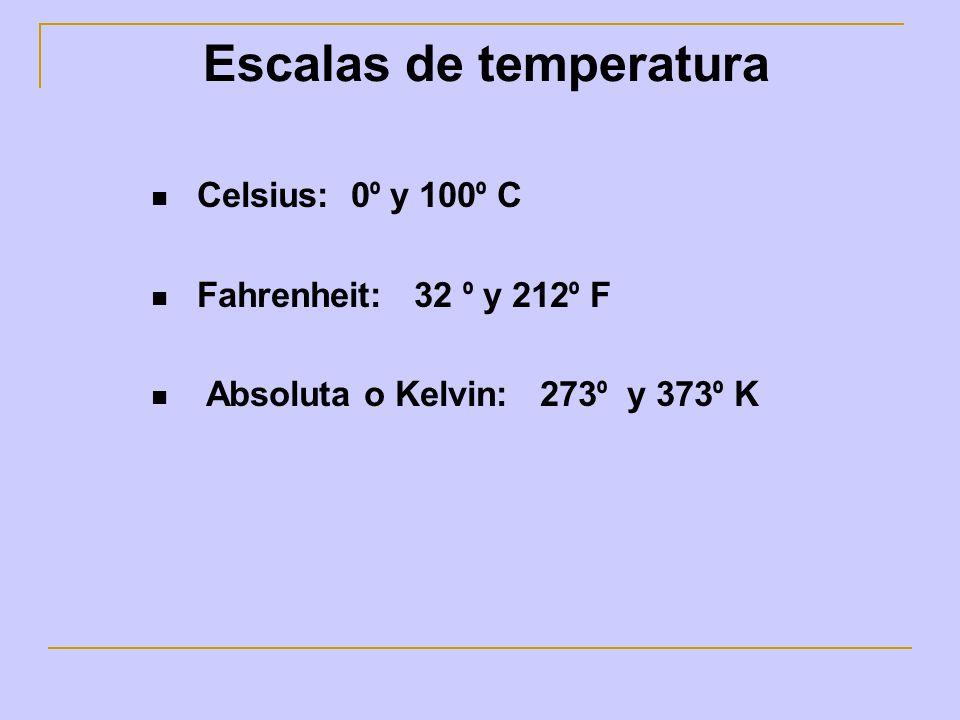 El Flujo Calórico es proporcional a: En forma directa, a la diferencia de temperatura.