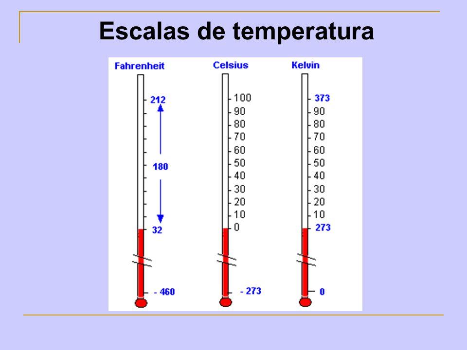 (°C x 9/5) + 32 = °F (10ºC x 9/5) + 32 = 50 °F (°F – 32) x 5/9 = °C (50°F – 32) x 5/9 = 10°C Conversión de Escalas