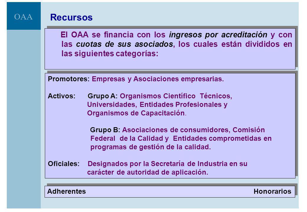 OAA Estructura COM COMISIÓN REVISORA DE CUENTAS CONSEJO EJECUTIVO CONSEJO DIRECTIVO VICEPRESIDENTE RESPONSABLE DE LA CALIDAD ASAMBLEA PRESIDENTE GERENCIA OPERATIVA DE CERTIFICACIÓN ÁREA ÁREA ORG.