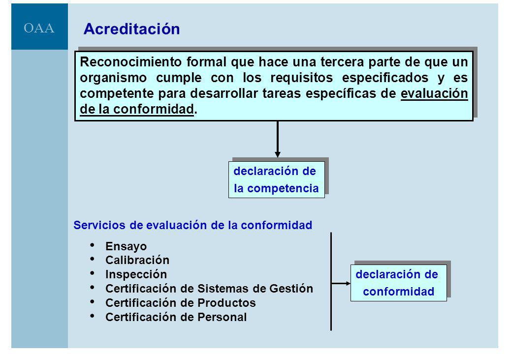 OAA Promotores: Empresas y Asociaciones empresarias.