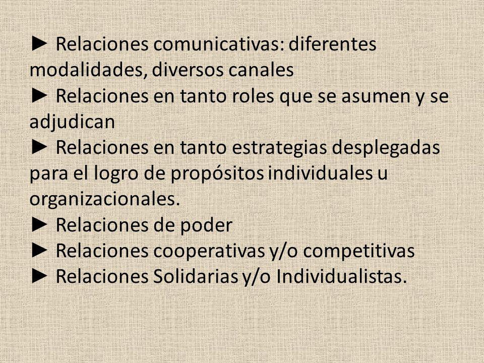 Relaciones comunicativas: diferentes modalidades, diversos canales Relaciones en tanto roles que se asumen y se adjudican Relaciones en tanto estrategias desplegadas para el logro de propósitos individuales u organizacionales.