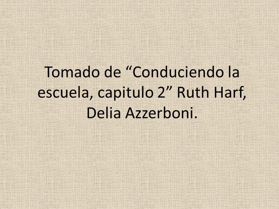 Tomado de Conduciendo la escuela, capitulo 2 Ruth Harf, Delia Azzerboni.