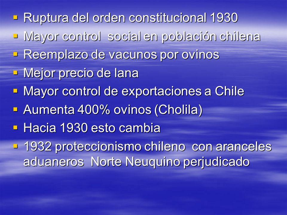 Ruptura del orden constitucional 1930 Ruptura del orden constitucional 1930 Mayor control social en población chilena Mayor control social en població