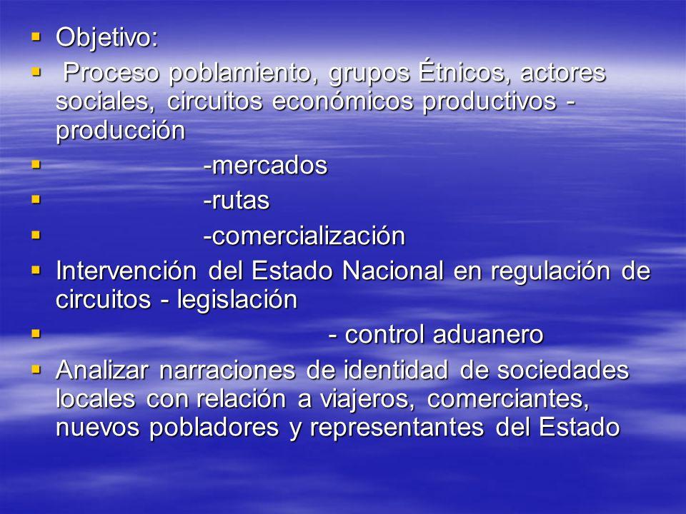 Objetivo: Objetivo: Proceso poblamiento, grupos Étnicos, actores sociales, circuitos económicos productivos - producción Proceso poblamiento, grupos Étnicos, actores sociales, circuitos económicos productivos - producción -mercados -mercados -rutas -rutas -comercialización -comercialización Intervención del Estado Nacional en regulación de circuitos - legislación Intervención del Estado Nacional en regulación de circuitos - legislación - control aduanero - control aduanero Analizar narraciones de identidad de sociedades locales con relación a viajeros, comerciantes, nuevos pobladores y representantes del Estado Analizar narraciones de identidad de sociedades locales con relación a viajeros, comerciantes, nuevos pobladores y representantes del Estado