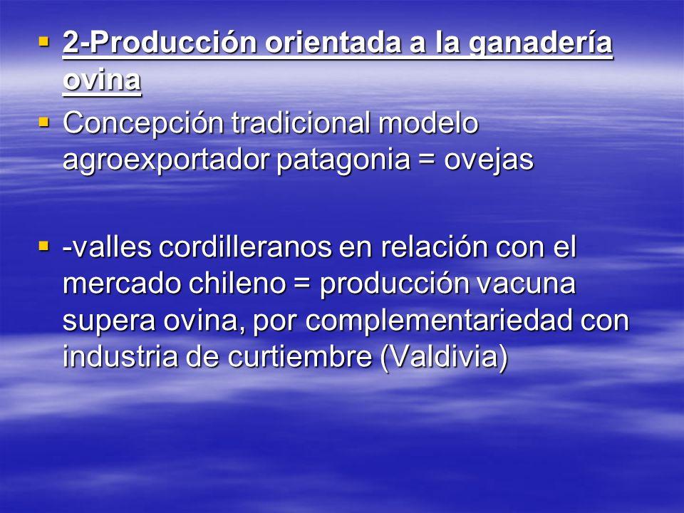 2-Producción orientada a la ganadería ovina 2-Producción orientada a la ganadería ovina Concepción tradicional modelo agroexportador patagonia = oveja