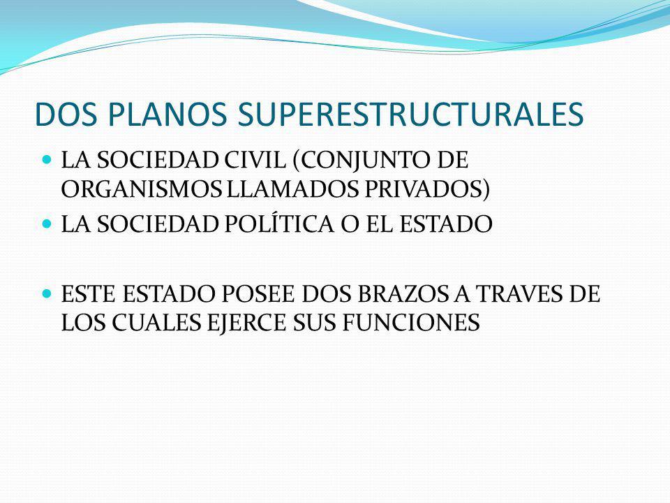 ESTADO POSTSOCIAL A PARTIR DE LAS DICTADURAS EN LATINOAMERICA ENCONTRAMOS EL SURGIMIENTO DE UN NUEVO ESTADO POLÍTICO QUE ABANDONANDO EL ROL DE PROTECCION A TODOS LOS CIUDADANOS, PASA A MEDIAR A FAVOR DE LOS INTERESES DE DETERMINADOS SECTORES ECONÓMICOS TRANSNACIONALES Y NACIONALES EN DETRIMENTO DE LOS DERECHOS SOCIALES DEL RESTO DE LA POBLACION.