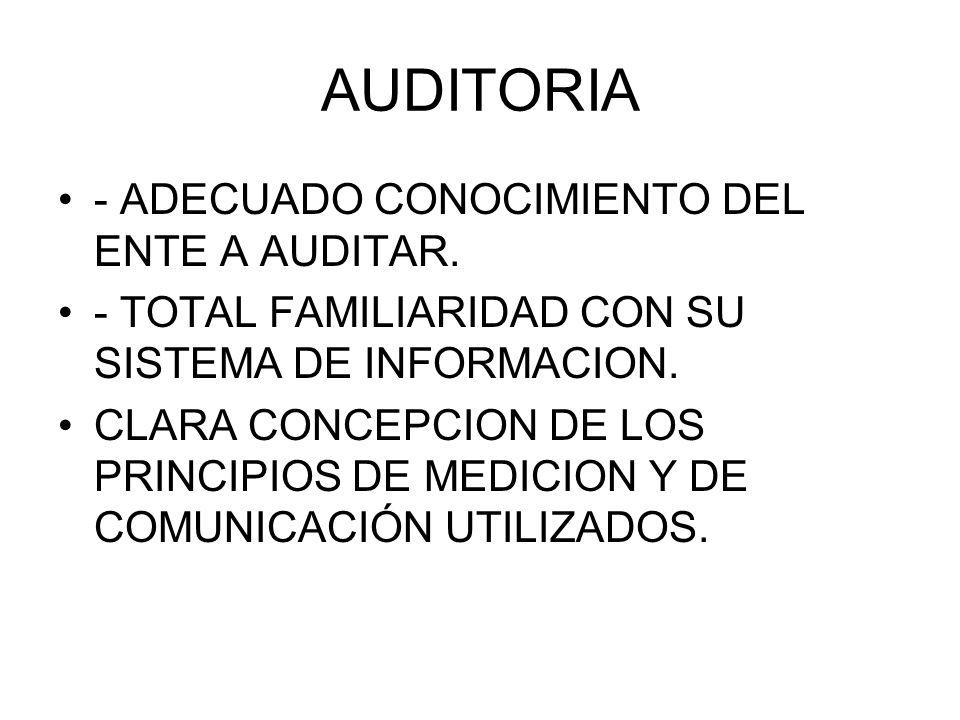 AUDITORIA - ADECUADO CONOCIMIENTO DEL ENTE A AUDITAR. - TOTAL FAMILIARIDAD CON SU SISTEMA DE INFORMACION. CLARA CONCEPCION DE LOS PRINCIPIOS DE MEDICI