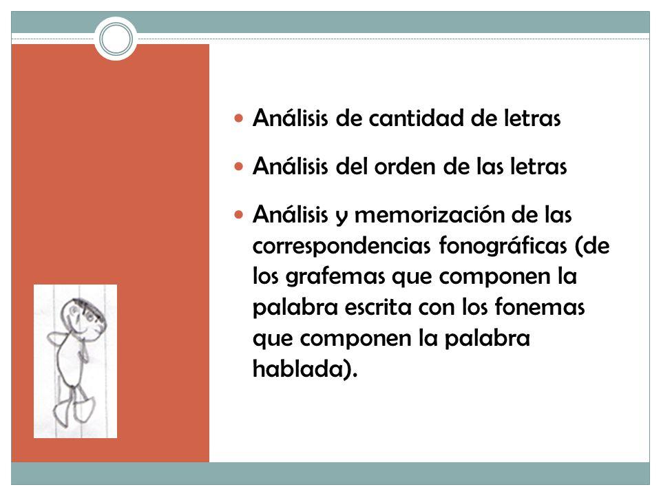Análisis y memorización de los nombres de las letras que componen la palabra escrita.