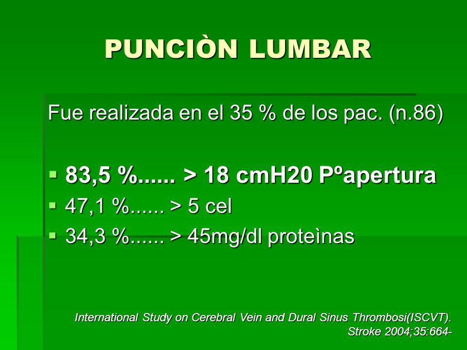 PUNCIÒN LUMBAR Fue realizada en el 35 % de los pac. (n.86) 83,5 %...... > 18 cmH20 Pºapertura 83,5 %...... > 18 cmH20 Pºapertura 47,1 %...... > 5 cel