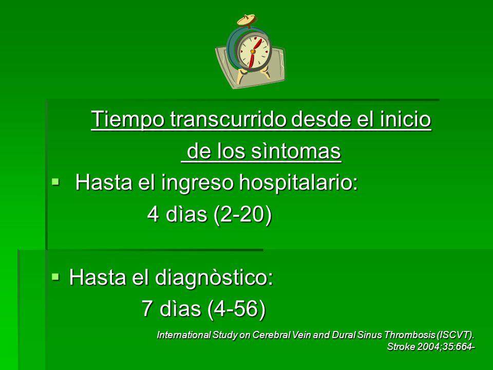 Tiempo transcurrido desde el inicio de los sìntomas de los sìntomas Hasta el ingreso hospitalario: Hasta el ingreso hospitalario: 4 dìas (2-20) 4 dìas