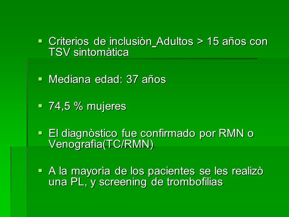 Criterios de inclusiòn Adultos > 15 años con TSV sintomàtica Criterios de inclusiòn Adultos > 15 años con TSV sintomàtica Mediana edad: 37 años Median