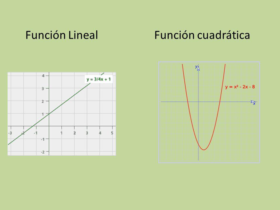 Función Lineal Función cuadrática