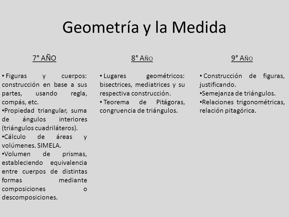 Geometría y la Medida 7° AÑO Figuras y cuerpos: construcción en base a sus partes, usando regla, compás, etc. Propiedad triangular, suma de ángulos in