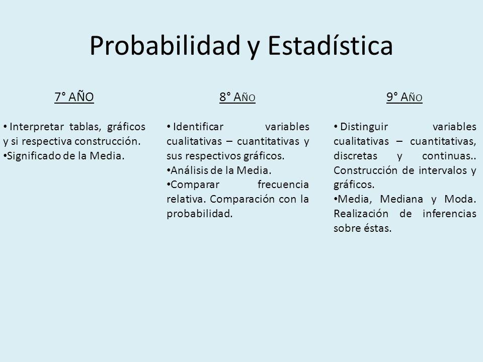 Probabilidad y Estadística 7° AÑO Interpretar tablas, gráficos y si respectiva construcción. Significado de la Media. 8° A ÑO Identificar variables cu