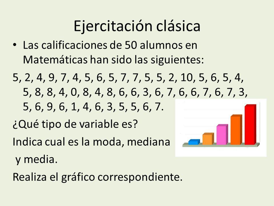 Ejercitación clásica Las calificaciones de 50 alumnos en Matemáticas han sido las siguientes: 5, 2, 4, 9, 7, 4, 5, 6, 5, 7, 7, 5, 5, 2, 10, 5, 6, 5, 4