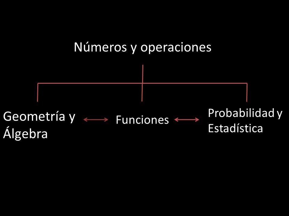 Números y operaciones Geometría y Álgebra Funciones Probabilidad y Estadística