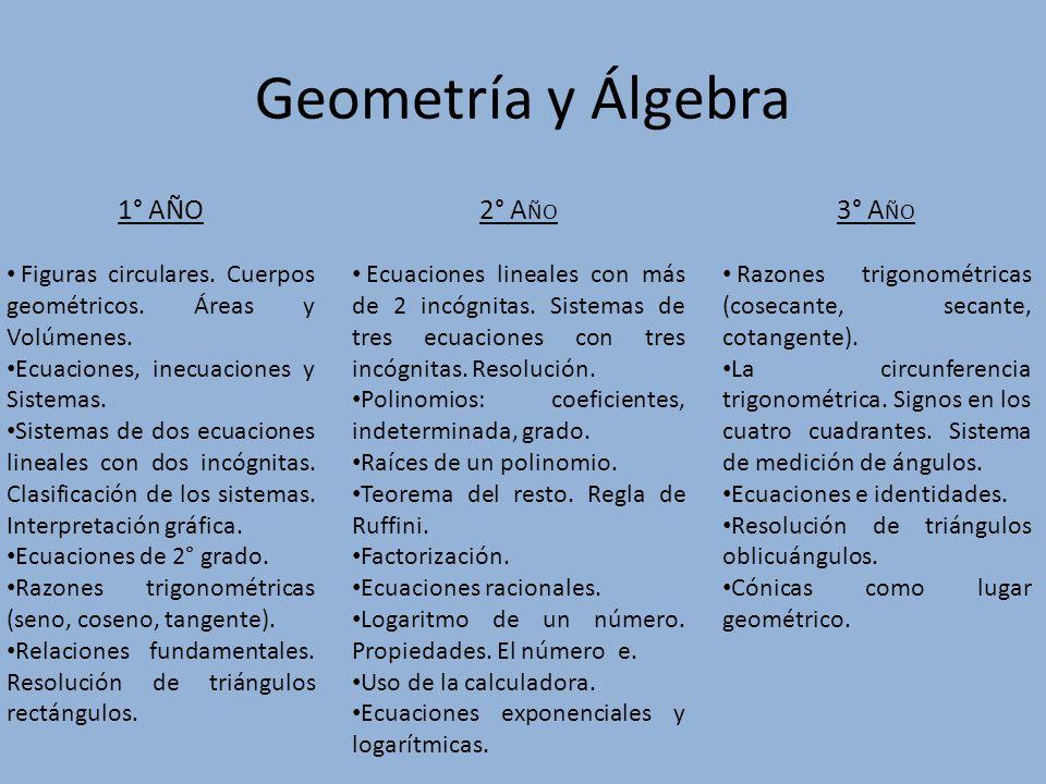 Geometría y Álgebra 1° AÑO Figuras circulares. Cuerpos geométricos. Áreas y Volúmenes. Ecuaciones, inecuaciones y Sistemas. Sistemas de dos ecuaciones