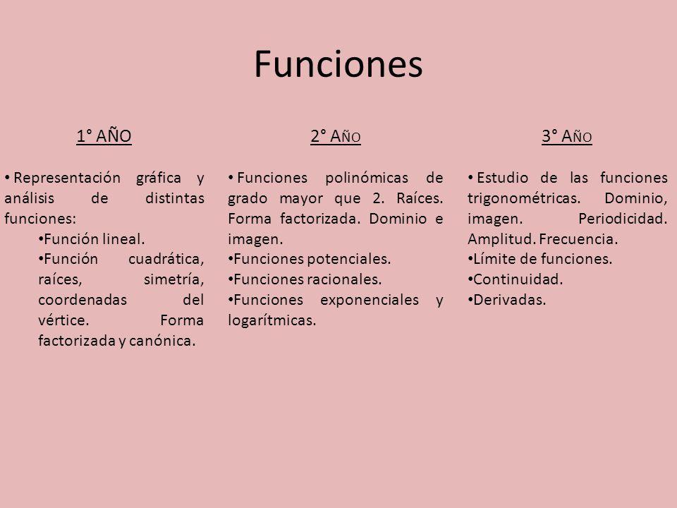 Funciones 1° AÑO Representación gráfica y análisis de distintas funciones: Función lineal. Función cuadrática, raíces, simetría, coordenadas del vérti
