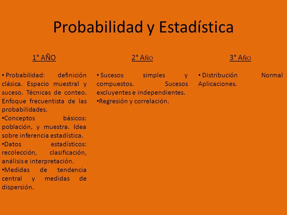 Probabilidad y Estadística 1° AÑO Probabilidad: definición clásica. Espacio muestral y suceso. Técnicas de conteo. Enfoque frecuentista de las probabi