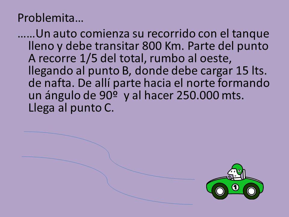 Problemita… ……Un auto comienza su recorrido con el tanque lleno y debe transitar 800 Km. Parte del punto A recorre 1/5 del total, rumbo al oeste, lleg