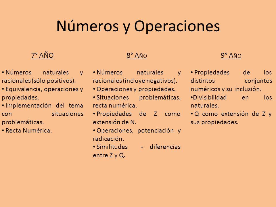 Números y Operaciones 7° AÑO Números naturales y racionales (sólo positivos). Equivalencia, operaciones y propiedades. Implementación del tema con sit