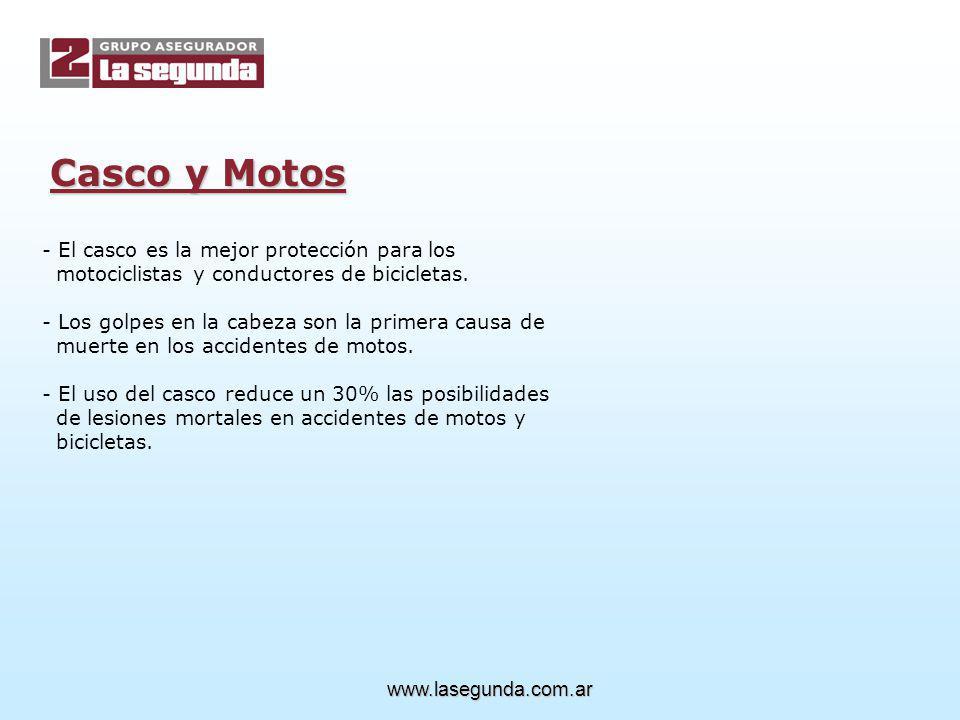 Cabeza 67,20% Cuello 3,9 % Tórax 5,9 % Columna 5,0 % Brazo 17,7 % Cadera 2,8 % Pierna 3,2 % Lesiones en accidentes de motos Porcentajes www.lasegunda.com.ar Casco y Motos