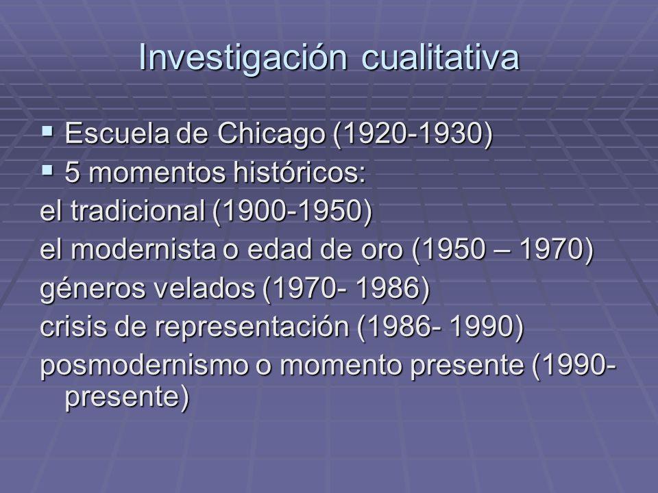 Investigación cualitativa Escuela de Chicago (1920-1930) Escuela de Chicago (1920-1930) 5 momentos históricos: 5 momentos históricos: el tradicional (
