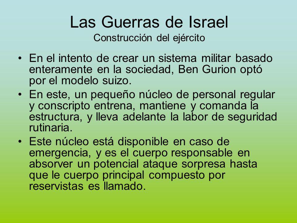 Las Guerras de Israel La Guerra de Desgaste 1968 - 70 La opinión en Tzahal estaba dividida en relación a la idea de construir una línea de defensa.