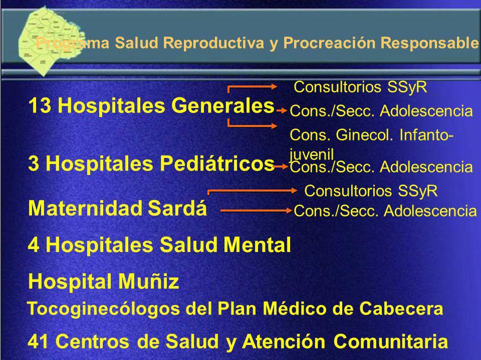 Leyes Nacionales Ley Nacional de Salud Sexual y Procreación Responsable (25.673 ) Ley Nacional de anticoncepción quirúrgica (26.130) PROGRAMA DE SALUD SEXUAL Y REPRODUCTIVA GCBA