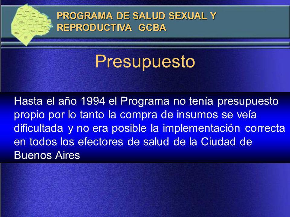 Presupuesto Hasta el año 1994 el Programa no tenía presupuesto propio por lo tanto la compra de insumos se veía dificultada y no era posible la implementación correcta en todos los efectores de salud de la Ciudad de Buenos Aires PROGRAMA DE SALUD SEXUAL Y REPRODUCTIVA GCBA