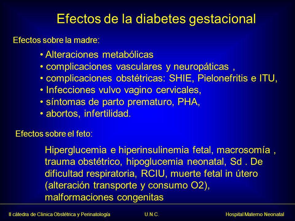 II cátedra de Clinica Obstétrica y Perinatología U.N.C. Hospital Materno Neonatal Efectos de la diabetes gestacional Efectos sobre la madre: Efectos s