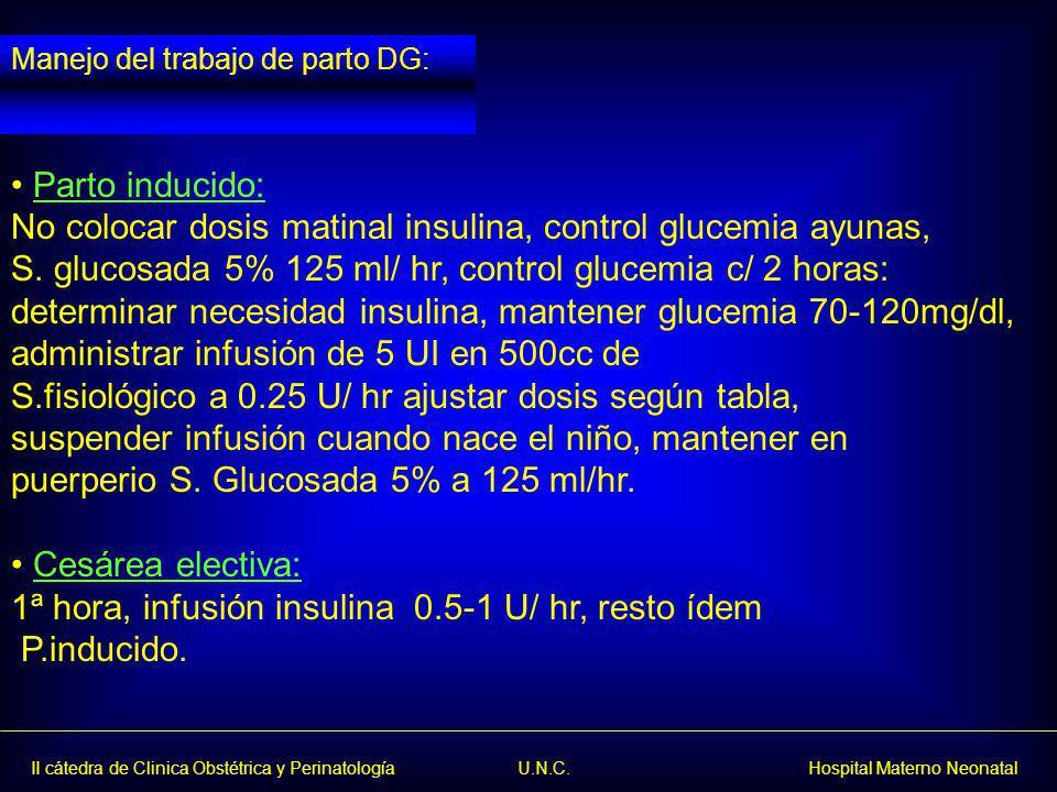 Parto inducido: No colocar dosis matinal insulina, control glucemia ayunas, S. glucosada 5% 125 ml/ hr, control glucemia c/ 2 horas: determinar necesi