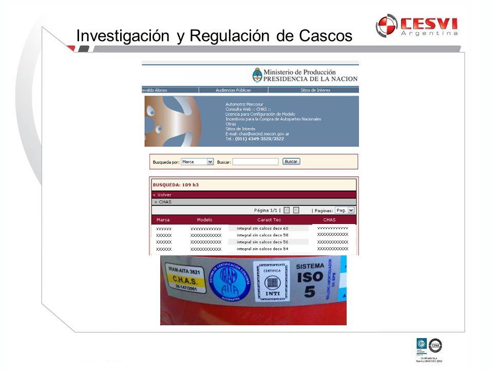 XXXXXX XXXXXXXXXXXX XXXXXXXXXXXX Investigación y Regulación de Cascos