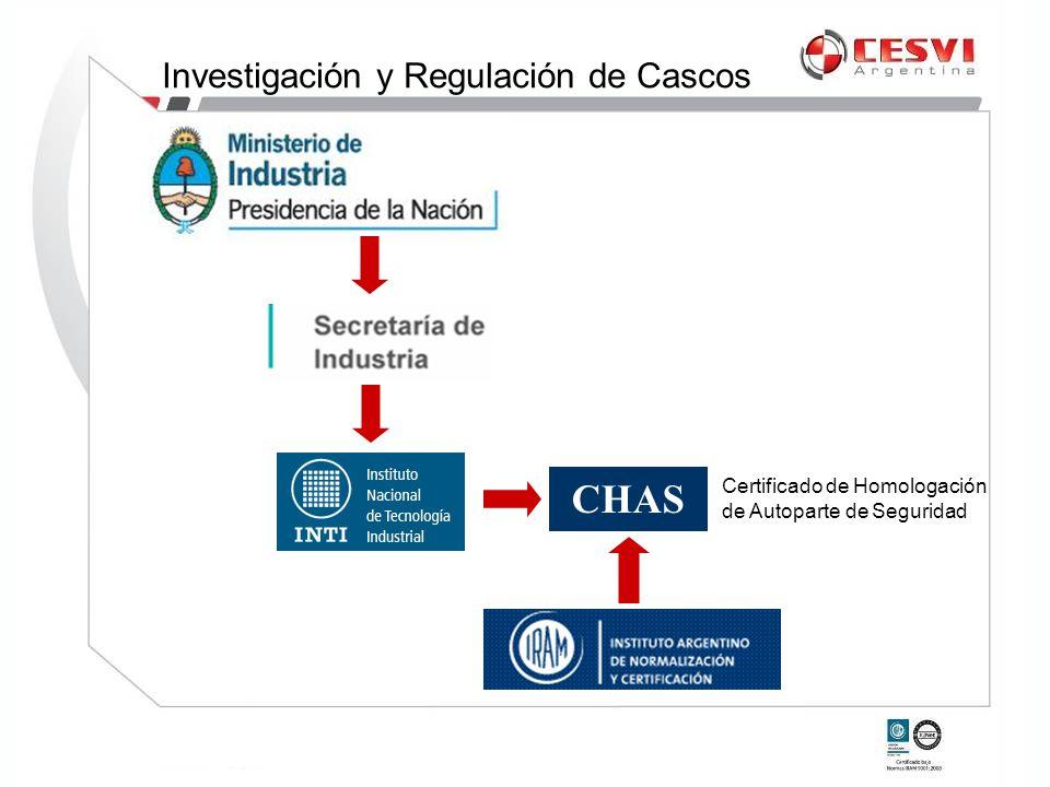 En 2009, las normativas de ensayos para obtener el Certificado de Homologación de Autoparte de Seguridad (CHAS) eran la IRAM-AITA 3621:2002 y 3624:2002.