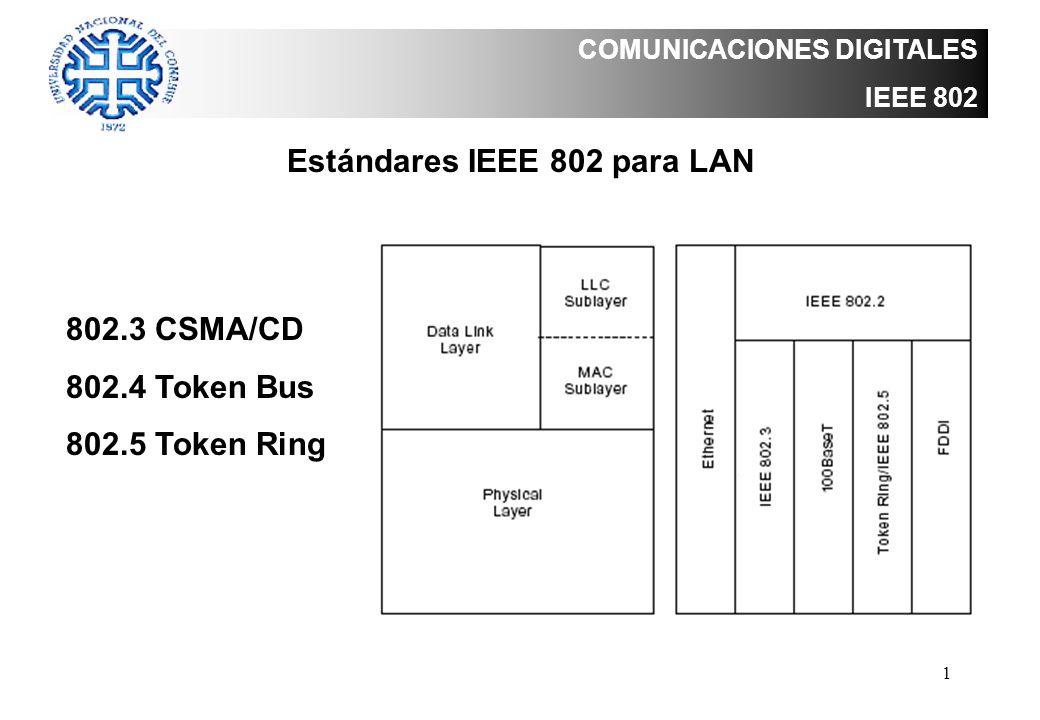1 COMUNICACIONES DIGITALES IEEE 802 Estándares IEEE 802 para LAN 802.3 CSMA/CD 802.4 Token Bus 802.5 Token Ring