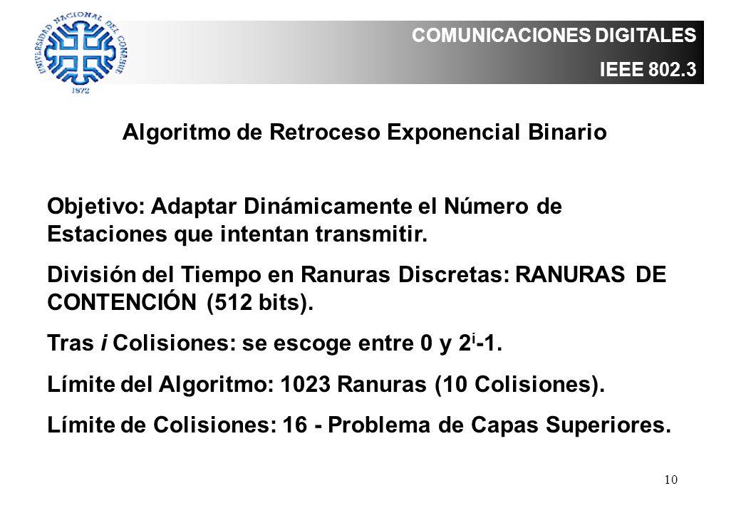 10 COMUNICACIONES DIGITALES IEEE 802.3 Algoritmo de Retroceso Exponencial Binario Objetivo: Adaptar Dinámicamente el Número de Estaciones que intentan